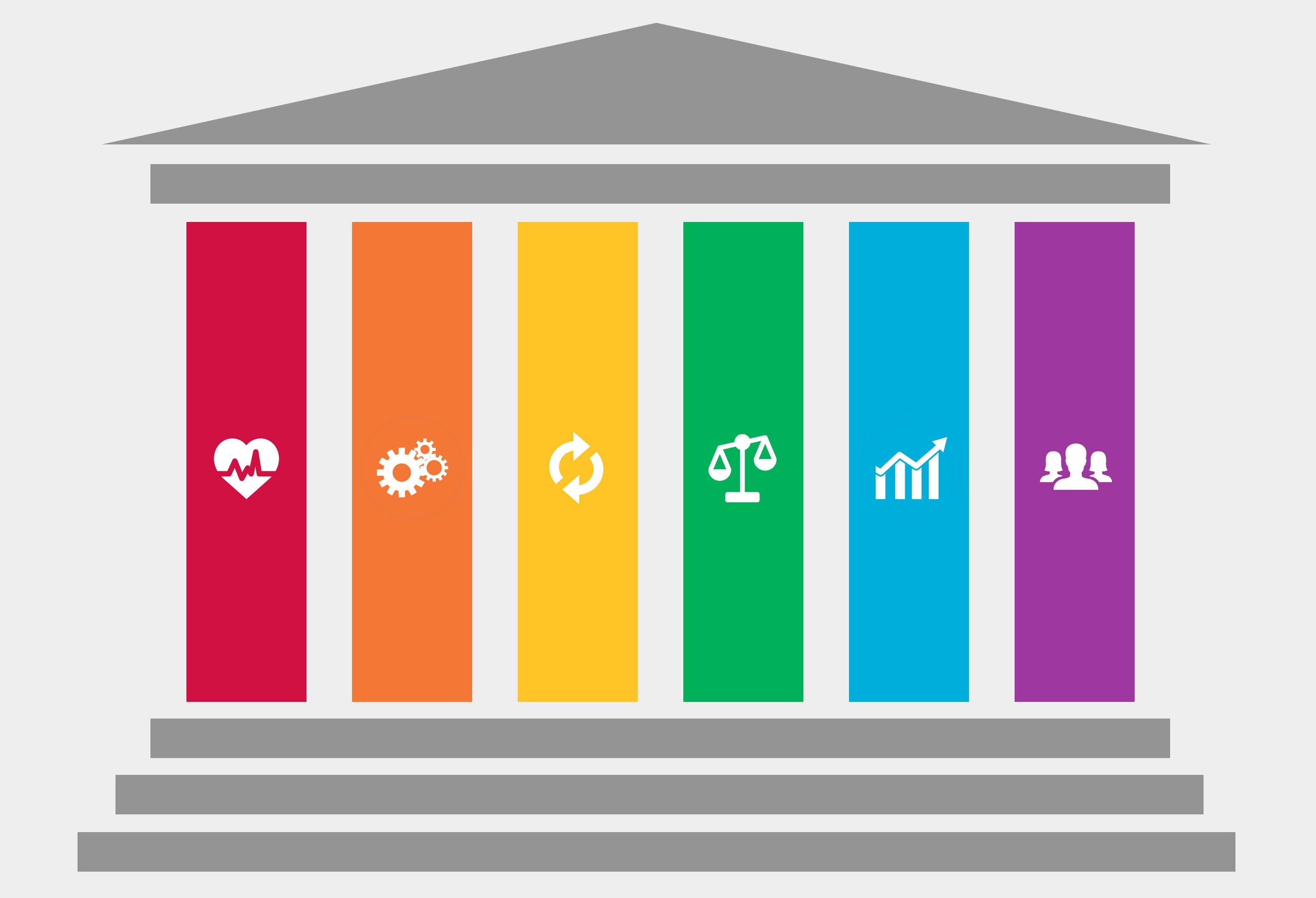 ASBP's Six Pillars